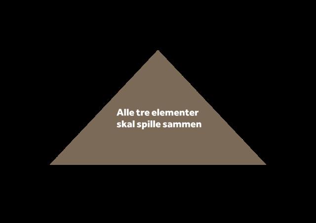 tre_elementer